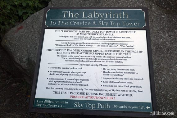 The Labyrinth sign
