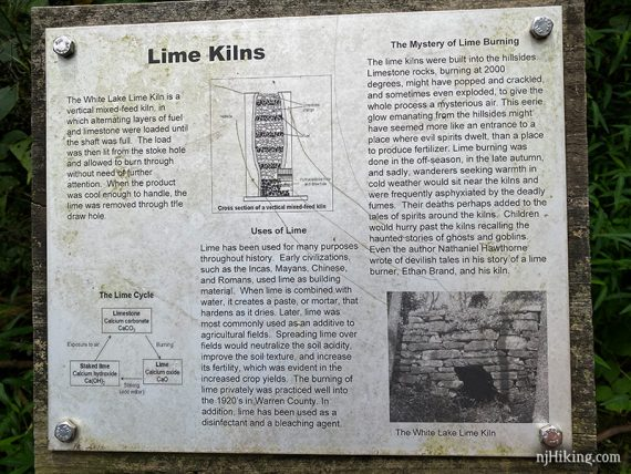 Lime kiln interpretive sign